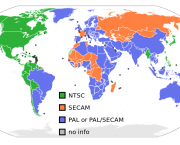 Foreign Standard Conversion (PAL NTSC SECAM)